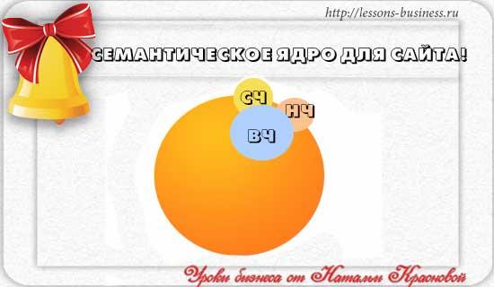 semantic-kernel