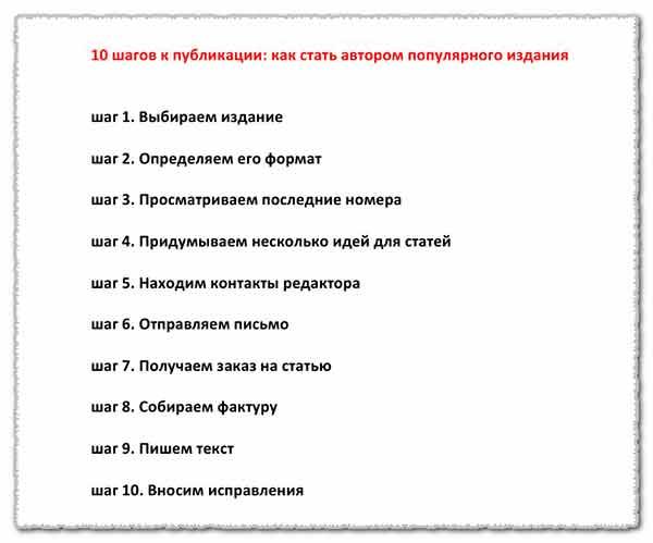 statya-v-zhurnal