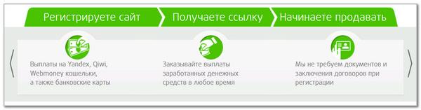 paysystem