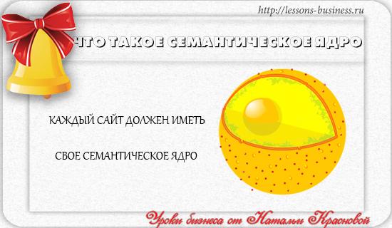 semanticheskoe-yadro-sayta