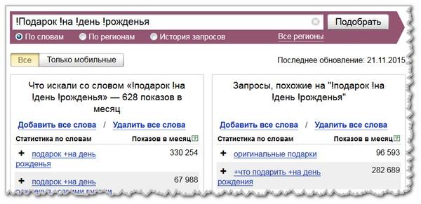 statistika-zaprosov