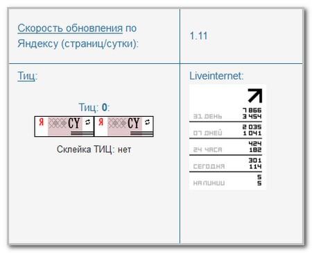 Liveinternet-1