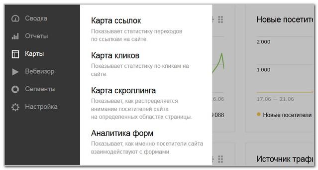 karta-metriki