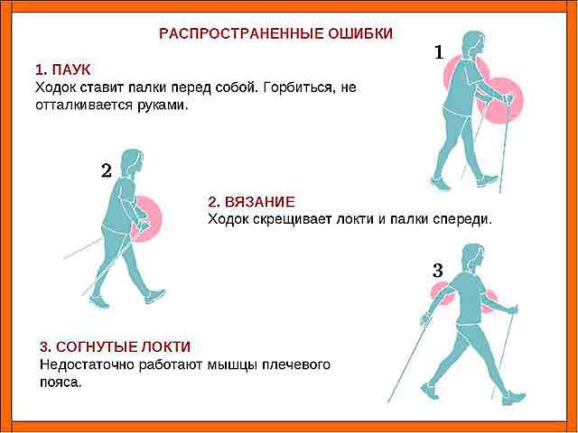 основные ошибки при ходьбе